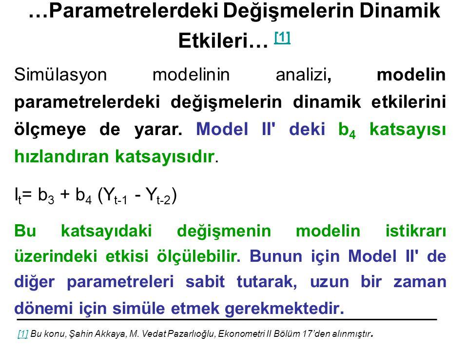…Parametrelerdeki Değişmelerin Dinamik Etkileri… [1]